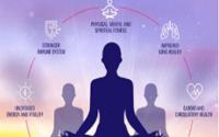 latest International Yoga Day Wishes Status Video